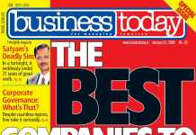 Best Business Magazines in India